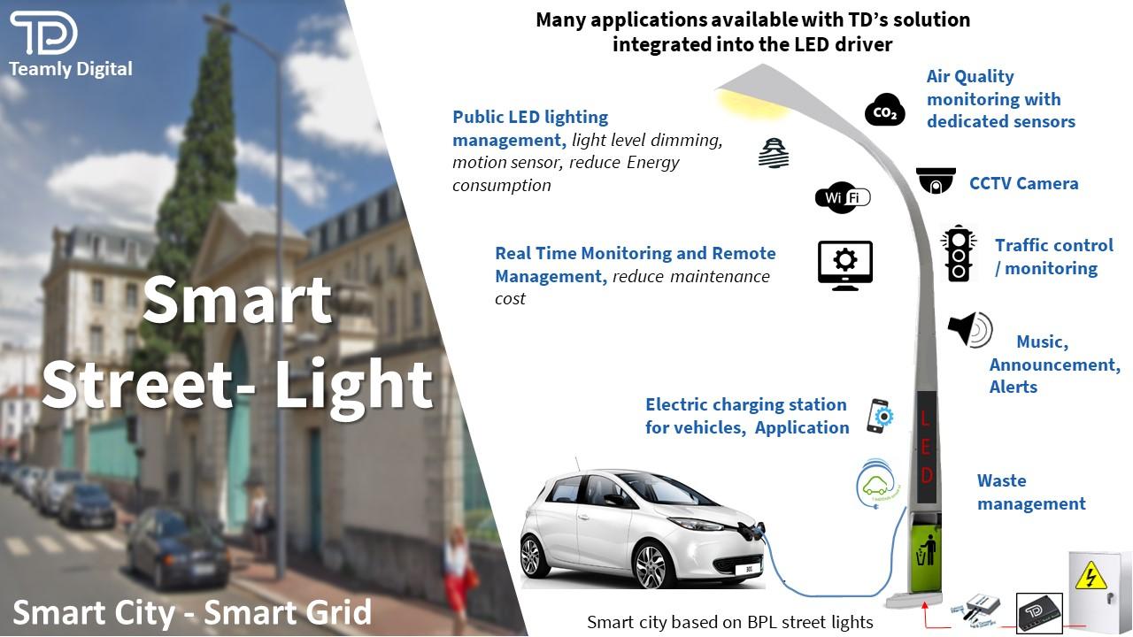 Teamly Digital Smart Street Light